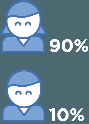 Ilustración porcentaje para la campaña de crowdfunding de FUNDAP