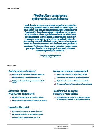 Diseño gráfico apartado testimonios y acciones de la Memoria de Actividades de FUNDAP