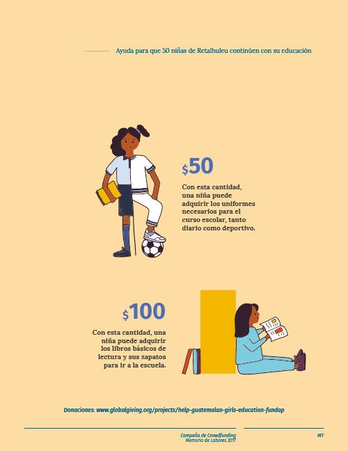 Campaña de crowdfunding en la Memoria de Labores 2017 de FUNDAP