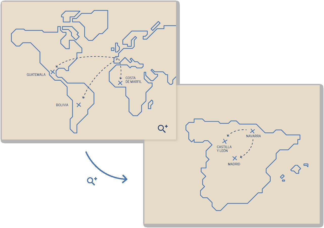 Mapa iDeas2030
