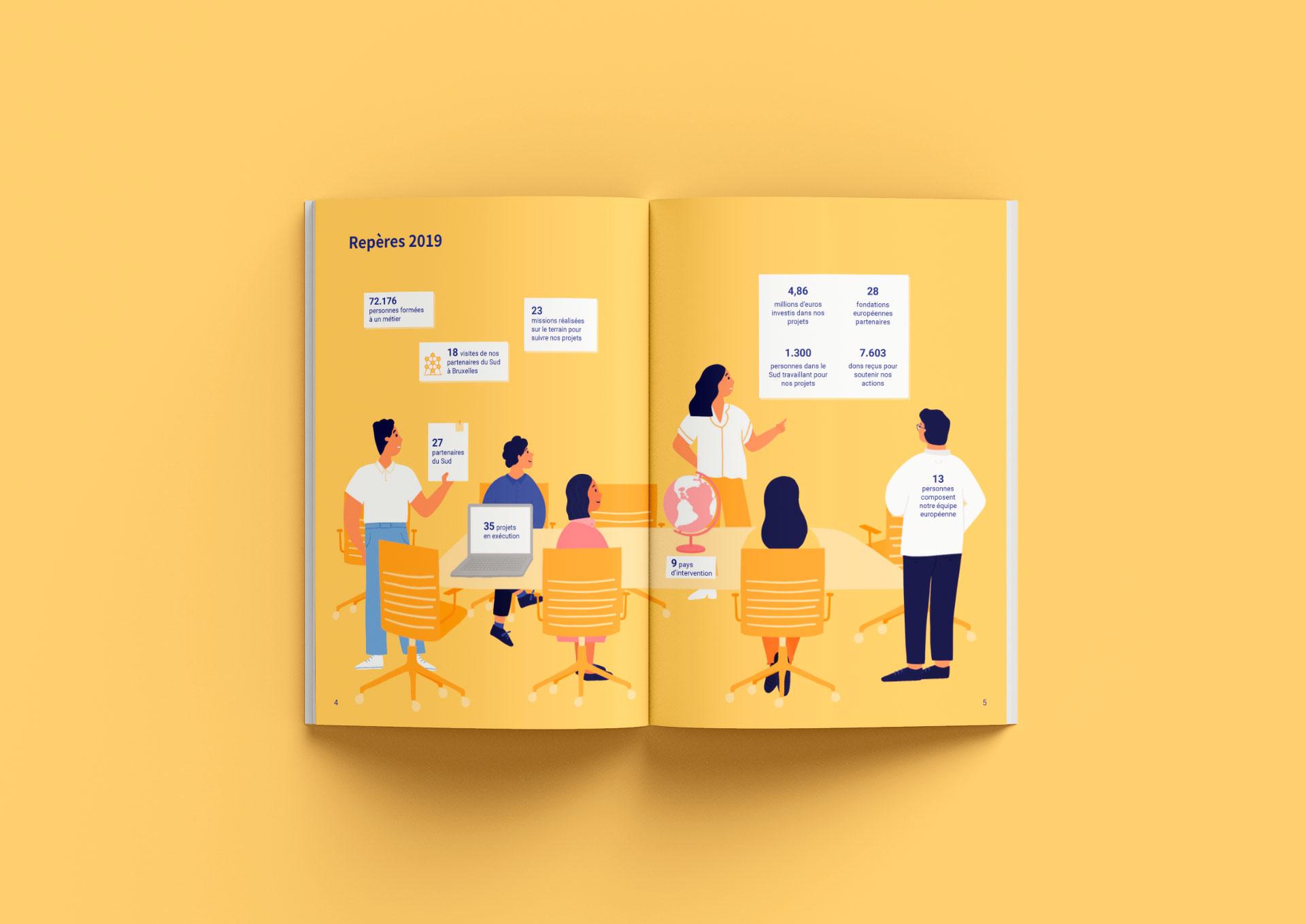 Infografía con fondo amarillo de un Annual Report