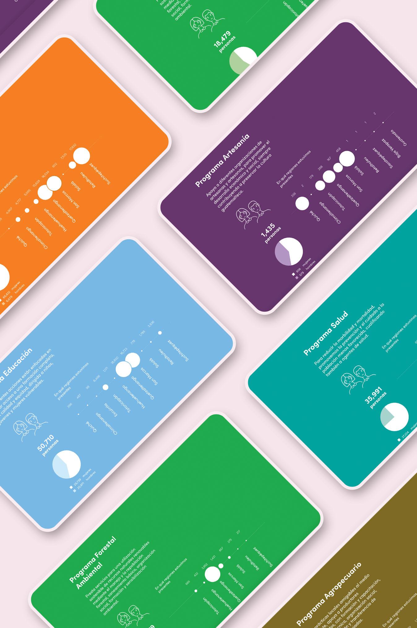 Identidad corporativa de una ONG colores