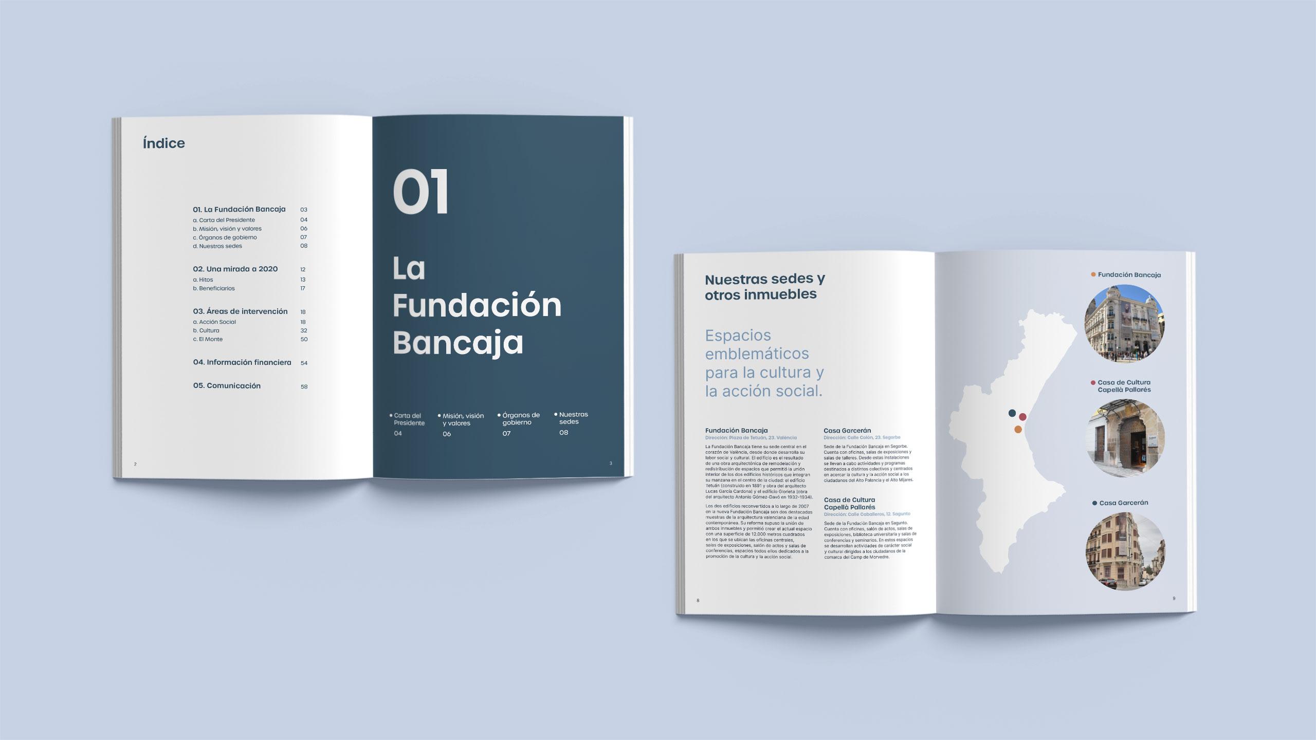 Pliegos de la Memoria Anual de Fundación Bancaja